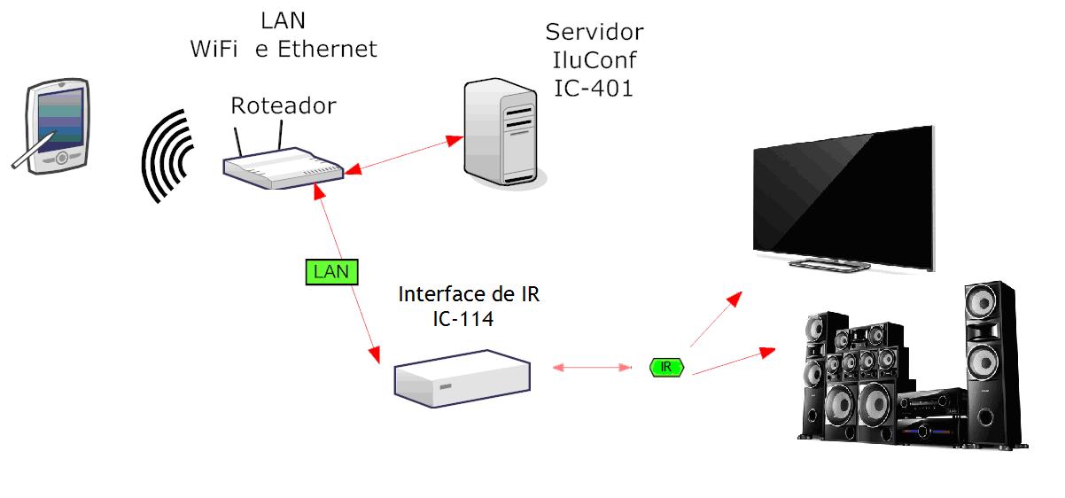 diagrama IC-114